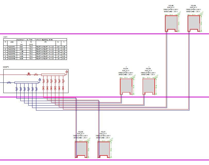FCU in Riser Diagram