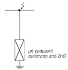 Ισοδύναμο κύκλωμα για απαγωγέα τάσης ZnO