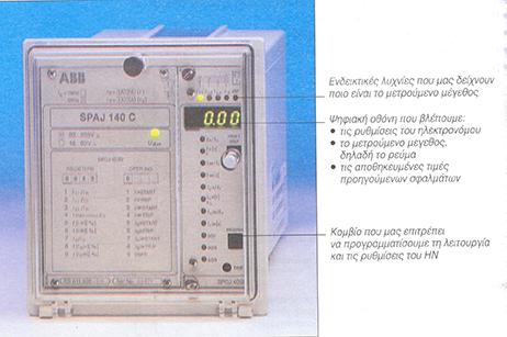 Ψηφιακός ηλεκτρονόμος υπερέντασης και σφάλματος προς γη