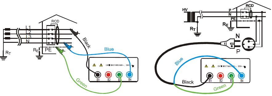 Σύνδεση οργάνου(Πηγή MacroTest)